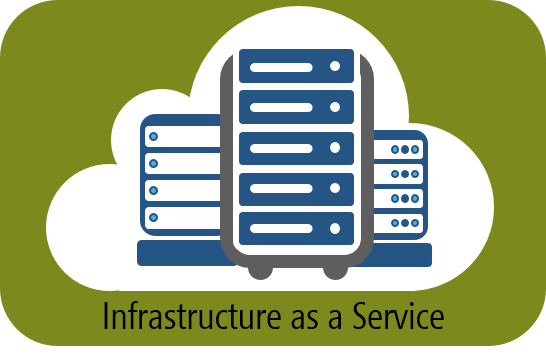 Netelligent Infrastructure as a Service IaaS