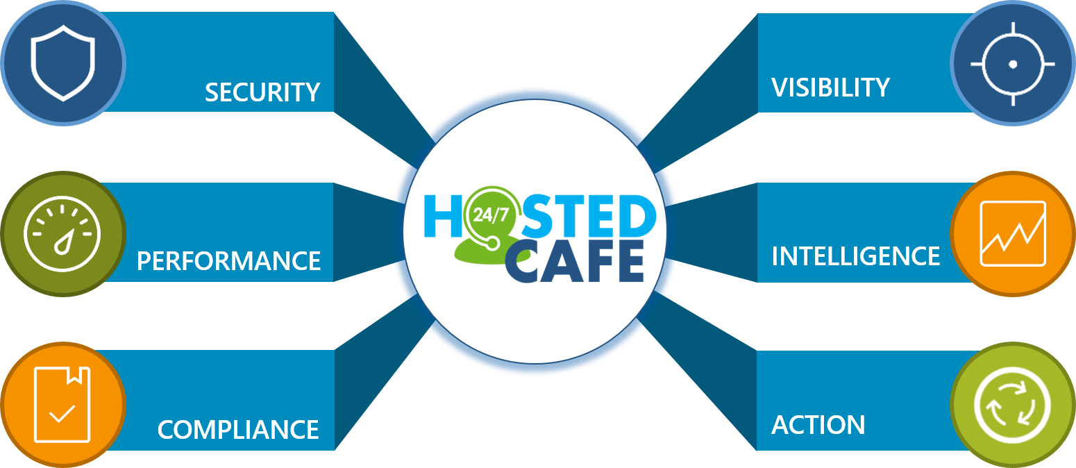 Hosted Cafe